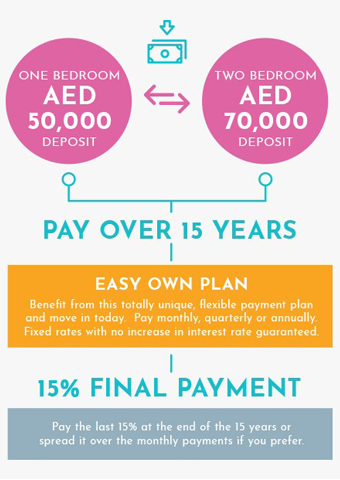 Payment plan-Everything You Need-Azure, Al Reem